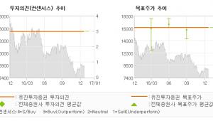 """[로봇뉴스]상아프론테크, """"2017년 이익성장…"""" 매수(유지)-유진투자증권"""