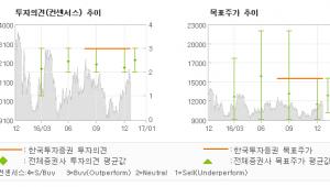 """[로봇뉴스]삼성엔지니어링, """"마지막 불확실성 제…"""" 매수(유지)-한국투자증권"""