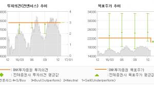 """[로봇뉴스]스카이라이프, """"4분기 실적 기대 …"""" 매수(유지)-BNK투자증권"""