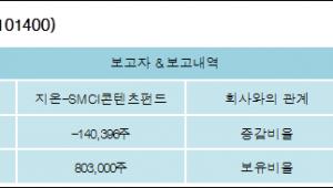 [로봇뉴스][네오피델리티 지분 변동] 지온-SMCI콘텐츠펀드-2.82%p 감소, 5.83% 보유