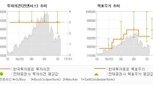 """[로봇뉴스]한화테크윈, """"단기 주가 상승 모…"""" 매수(유지)-한국투자증권"""
