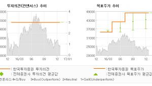 """[로봇뉴스]아프리카TV, """"BJ 이탈 이슈 이…"""" 매수(유지)-한국투자증권"""