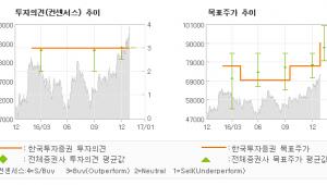 """[로봇뉴스]에스에프에이, """"2017년을 기대하…"""" 매수(유지)-한국투자증권"""