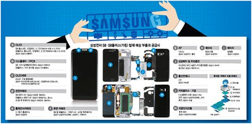 (图片来源:韩国《电子新闻》)