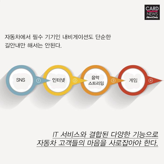 [카드뉴스] 내비게이션의 진화, 어디까지?