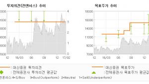 "[ET투자뉴스]주성엔지니어링, ""2017년, 반드시…"" 매수(유지)-대신증권"