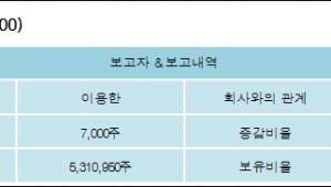 [ET투자뉴스][원익QnC 지분 변동] 이용한 외 1명 0.05%p 증가, 39.84% 보유