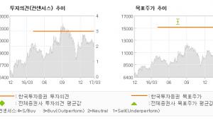 """[ET투자뉴스]아진산업, """"증가하는 신차, 늘…"""" 매수(유지)-한국투자증권"""