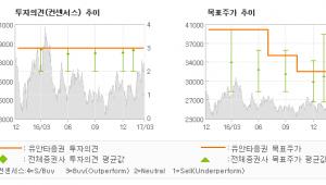 "[ET투자뉴스]세아베스틸, ""본격적인 제품가격 …"" 매수(유지)-유안타증권"