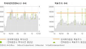 """[ET투자뉴스]넥센타이어, """"업황 변곡점에서의 …"""" 매수(유지)-한국투자증권"""