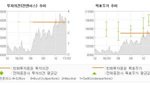 """[ET투자뉴스]SKC코오롱PI, """"플렉시블 OLED …"""" 매수(유지)-한화투자증권"""