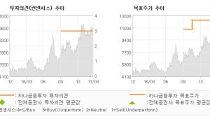 """[ET투자뉴스]신화콘텍, """"신규 커넥터 납품으…"""" 매수-하나금융투자"""