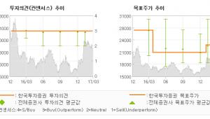 """[ET투자뉴스]제일기획, """"대내외 환경 영향 …"""" 매수(유지)-한국투자증권"""
