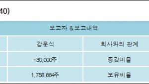 [ET투자뉴스][삼영엠텍 지분 변동] 강문식 외 2명 -0.23%p 감소, 13.53% 보유
