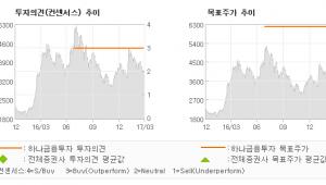 """[ET투자뉴스]신화인터텍, """"주목해야 할 OLE…"""" 매수-하나금융투자"""