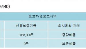 [ET투자뉴스][퓨전데이타 지분 변동] 신용보증기금-9.91%p 감소, 보유지분 없음