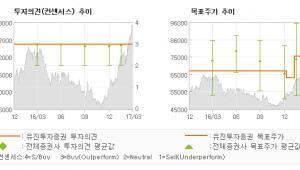 "[ET투자뉴스]LG전자, ""3년만에 주가 7만…"" 매수(유지)-유진투자증권"