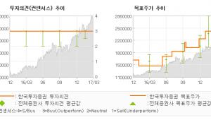 """[ET투자뉴스]삼성전자, """"갤럭시S8 판가 상…"""" 매수(유지)-한국투자증권"""
