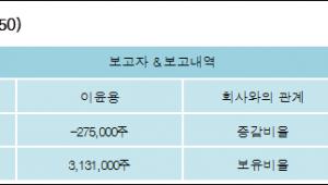 [ET투자뉴스][와이엠씨 지분 변동] 이윤용 외 1명 -2.78%p 감소, 31.74% 보유