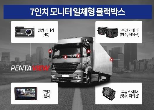 화물차·버스전용 7인치 블랙박스 '펜타뷰' 동남아 진출
