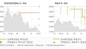 """[ET투자뉴스]아이센스, """"성장성 대비 부담 …"""" 매수(유지)-한국투자증권"""