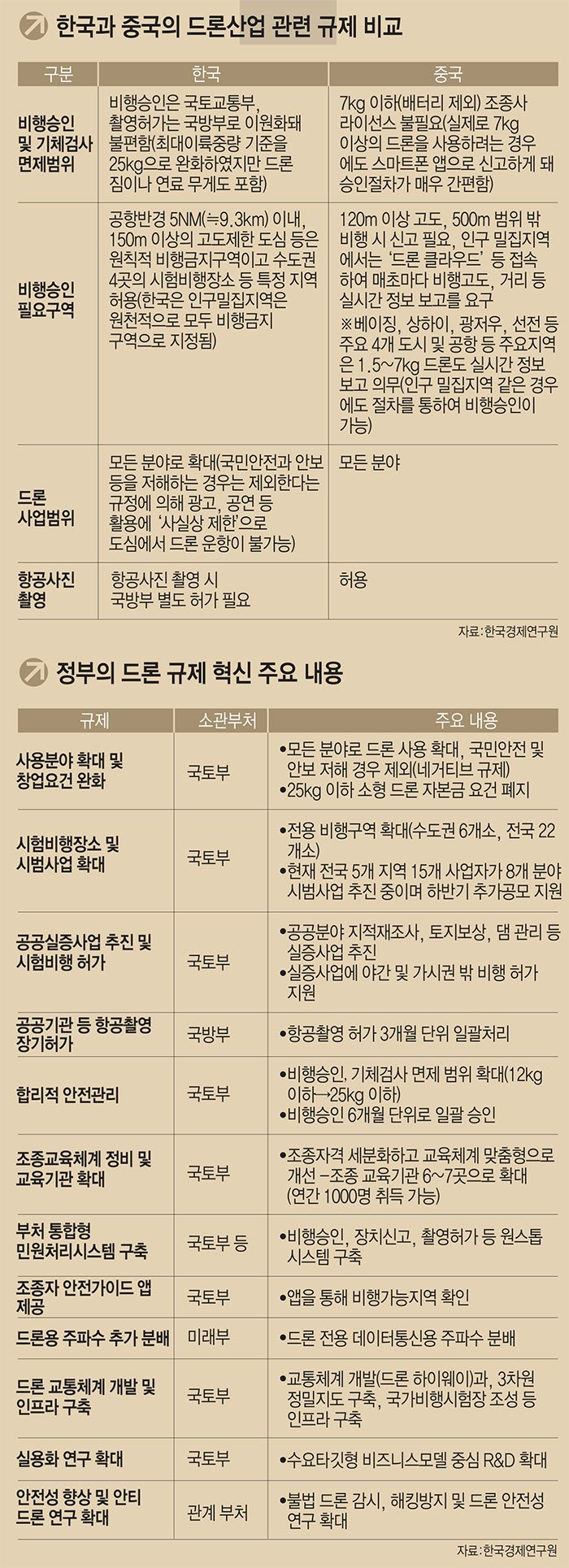 http://img.etnews.com/news/article/2017/04/03/article_03184253592407.jpg