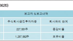 [ET투자뉴스][우진비앤지 지분 변동] 주식회사금진투자자문 외 7명 1.48%p 증가, 11.01% 보유