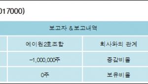 [ET투자뉴스][신원종합개발 지분 변동] 에이원2호조합-9.93%p 감소, 보유지분 없음