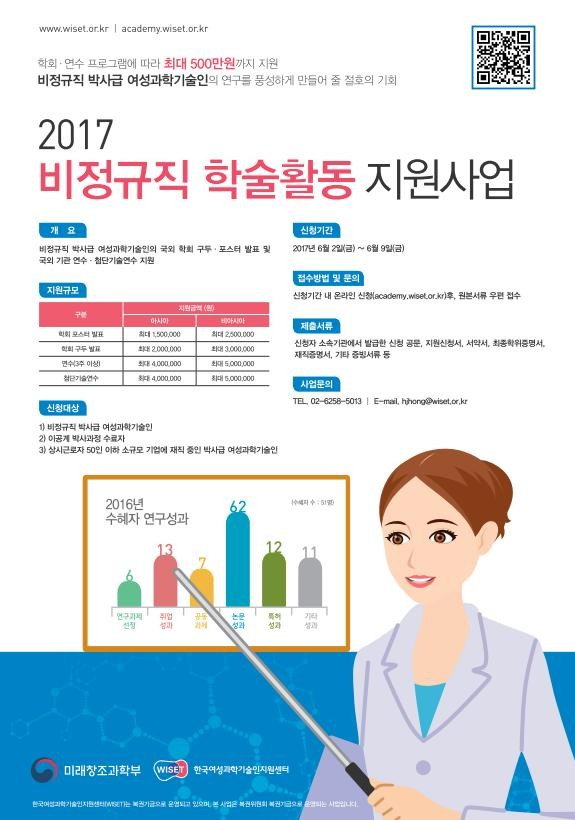 '비정규직 여성 박사' 해외 학술활동 최대 500만원 지원한다