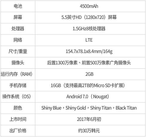 "LG电子""X power 2""的详细规格(本文章来源于韩国合作媒体韩国《电子新闻》)"