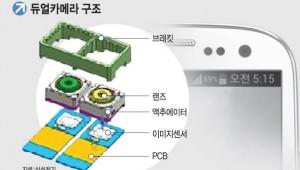 삼성전자, 갤노트8에 듀얼 카메라 단다
