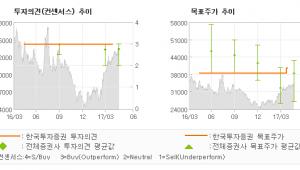 "[ET투자뉴스]제주항공, ""같이 하면 커지는 …"" 매수(유지)-한국투자증권"