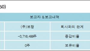 [ET투자뉴스][보령제약 지분 변동] (주)보령 외 4명 -50.1%p 감소, 0% 보유