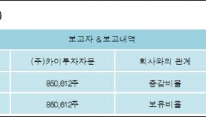[ET투자뉴스][토비스 지분 변동] (주)카이투자자문5.09%p 증가, 5.09% 보유