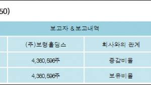 [ET투자뉴스][보령제약 지분 변동] (주)보령홀딩스 외 4명 49.33%p 증가, 49.33% 보유