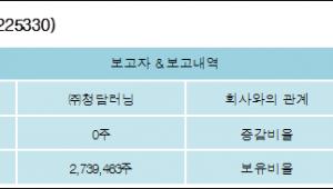 [ET투자뉴스][씨엠에스에듀 지분 변동] ㈜청담러닝 외 6명 -0.07%p 감소, 58.09% 보유