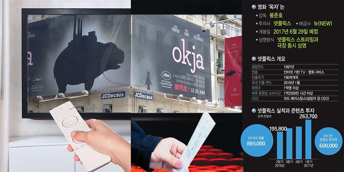 [이슈분석]넷플릭스 '옥자' 논란, 전통 경계 깨지는 동영상 시장