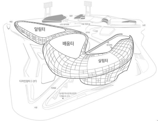 [윤창기의 건축이야기] 정형 건축물과 비정형 건축물
