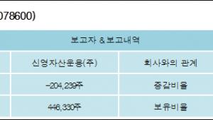 [ET투자뉴스][대주전자재료 지분 변동] 신영자산운용(주)-3.68%p 감소, 3.18% 보유