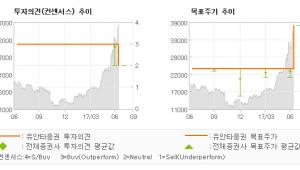 """[ET투자뉴스]일진머티리얼즈, """"최근 주가 상승은 …"""" HOLD(D)-유안타증권"""
