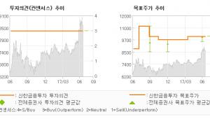 """[ET투자뉴스]아비코전자, """"2017년은 상저하…"""" 매수(유지)-신한금융투자"""