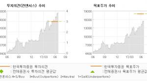 """[ET투자뉴스]우진플라임, """"이유 있는 주가 상…"""" 매수(유지)-한국투자증권"""