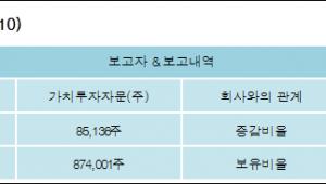 [ET투자뉴스][아이씨디 지분 변동] 가치투자자문(주)5.3%p 증가, 5.3% 보유