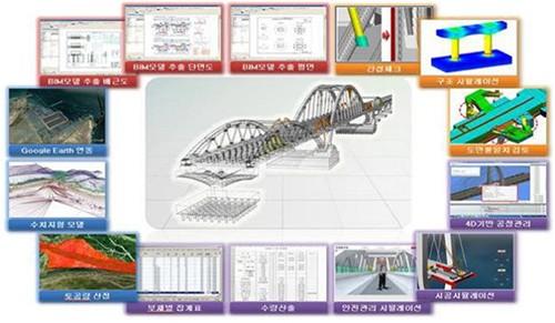 建筑信息模型引进案例