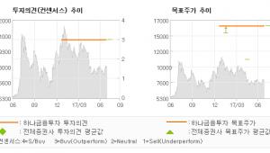 "[ET투자뉴스]파인텍, ""OLED 본딩 장비…"" 매수-하나금융투자"