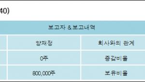 [ET투자뉴스][아미코젠 지분 변동] 양재정 외 2명 -0.89%p 감소, 8.34% 보유