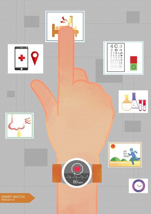 의료 사물인터넷 IoMT, '2012년엔 720억 달러' 성장질주