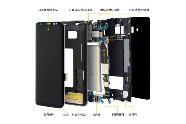 Application processor and RAM memory are mounted on a main board.  Picture of disassembled Galaxy S8 (Reference: Samsung Electronics)