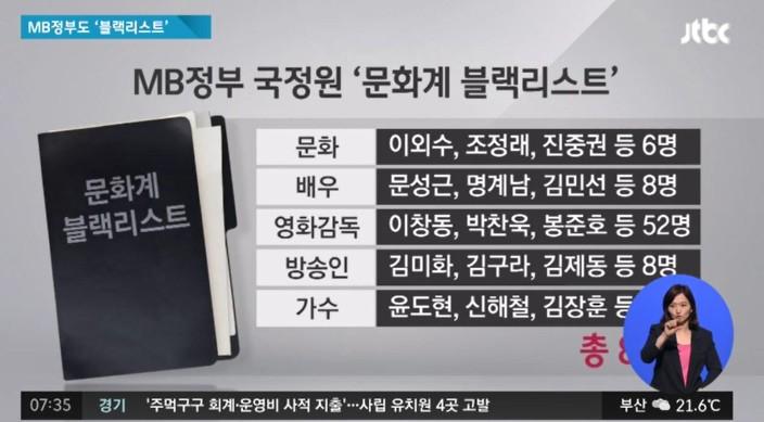 이명박 정부 블랙리스트 '이외수-신해철-윤도현-김구라 포함' 젊은층 선동이 그 이유?
