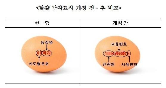 사진=식품의약품안전처 제공